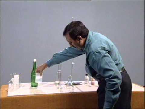 Measurement of Alkalinity