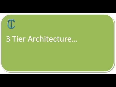 3 Tier Architecture in Asp.net