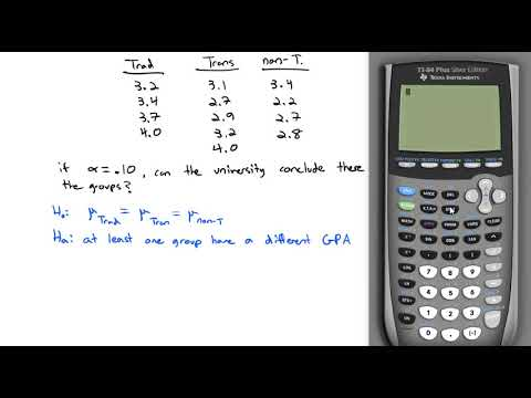 4.5 Hypothesis Test for Several Means