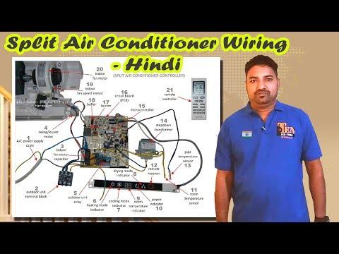 AC AMC Mumbai, air conditioner  Mumbai,( Split Air Conditioner Wiring  - Hindi