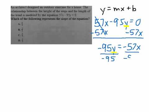 Finding the Slope Word Problem