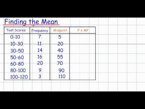 Mean from a Grouped Data Table (GCSE Mathematics Handling Data)