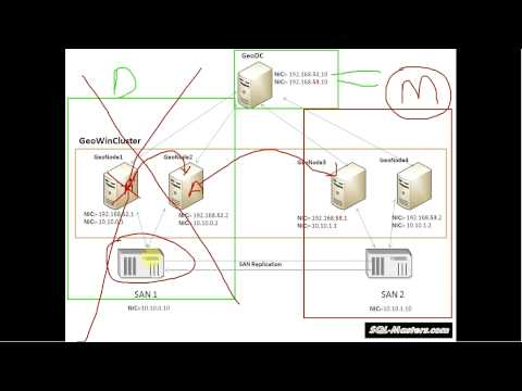 Installing SQL Server Failover Cluster on Multi Subnet(Geo Cluster) Environment. Part-1