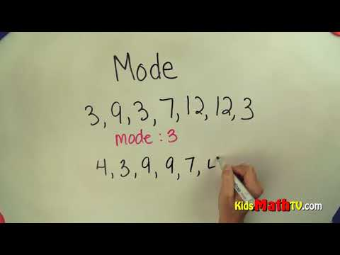 How to find the mode in a data set math tutorial, 4th to 7th grades