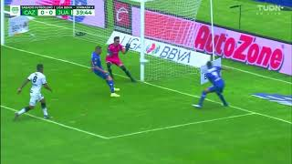 Resumen | Cruz Azul 2 - 0 Juárez | Liga MX - Apertura 2019  - Jornada 4 |