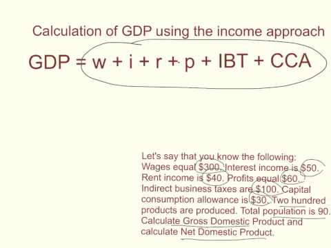 Calculation of GDP income approach