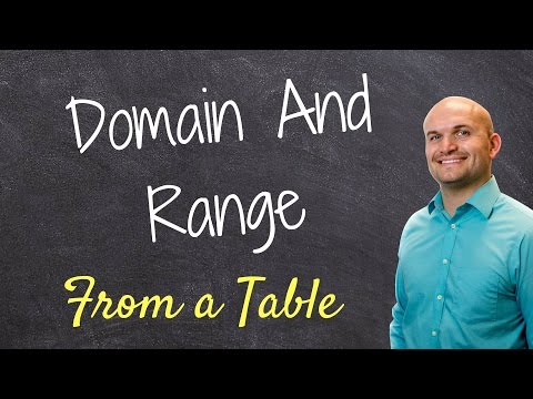 Determining the domain and range from a table of values - Free Math Help