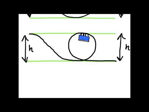 Energy Example-Roller Coaster Loop (physics problem)
