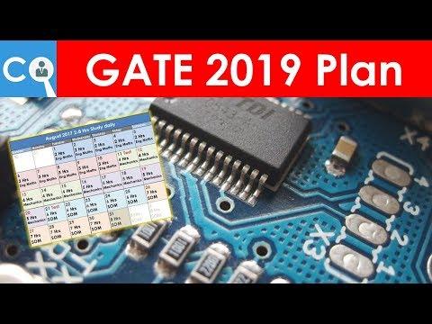 GATE 2019 Preparation Plan for Electronics and Communication Branch   BATMAN Plan