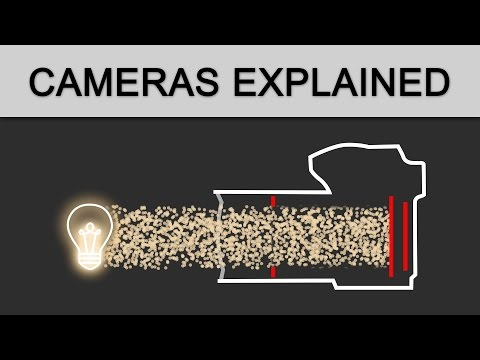 Shutter speed, Aperture and ISO: What do these mean and how do cameras work?