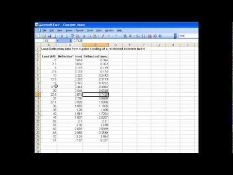 06 Plotting experimental data