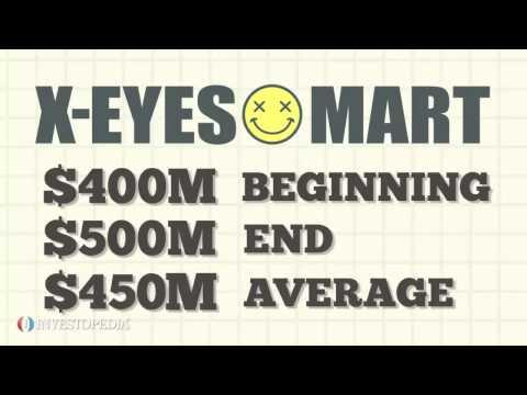 Investopedia Video: Asset Turnover Ratio