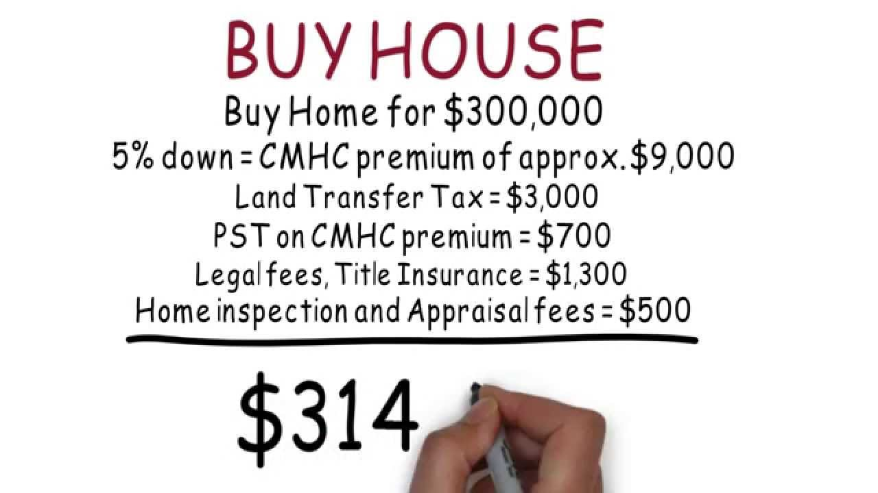 How much did you make selling your house? Are you sure?