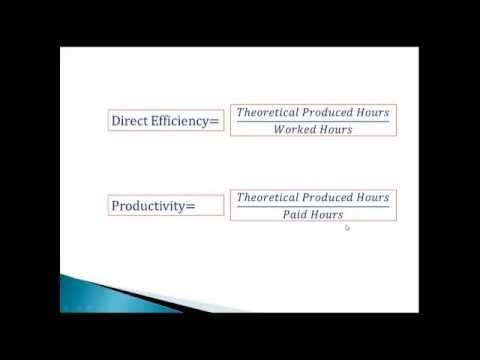 Productivity and Direct Efficiency
