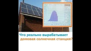 Солнечная станция домовая сколько стоит,сколько вырабатывает,выгодно,096 262 98 48,Киев,Одесса