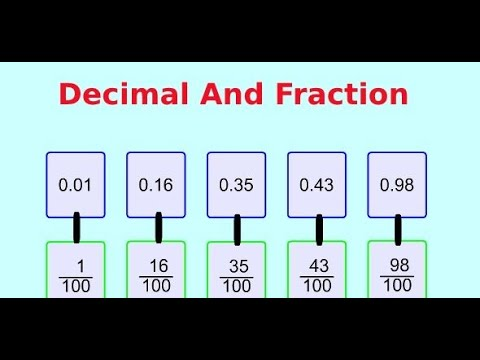 Decimal to  fraction conversion in Hindi