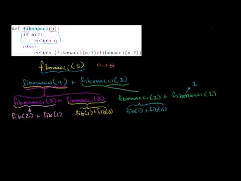 Stepping Through Recursive Fibonacci Function