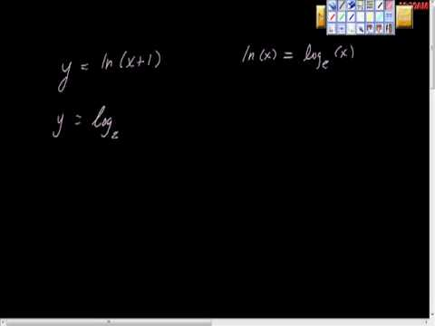 Finding the Inverse of Log Function Pt I