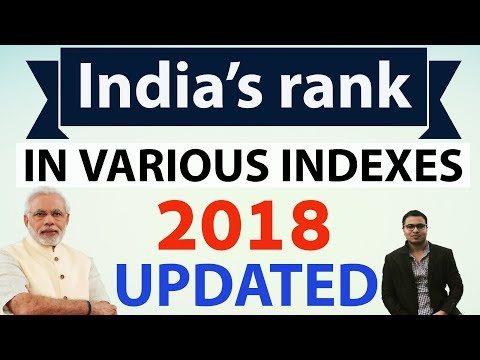 India's rank in various indexes 2018 (Updated) - Current affairs 2018 for SBI PO/IBPS/Clerk/SSC