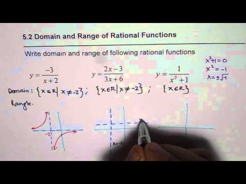 How to Find Domain and Range of Rational Functions 5 MHF4U