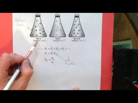 Dalton's Law of Partial Pressure and Mole Fractions