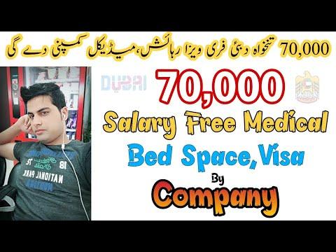 70,000 Rs Salary Dubai Job    Free Visa By Company    English Subtitles    By Mohsin Khan