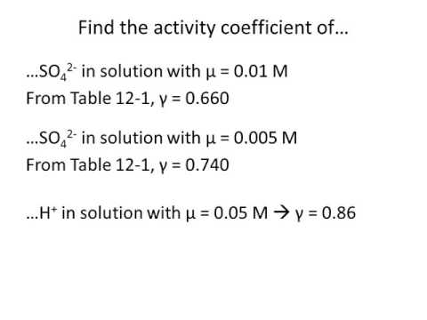 Ionic strength and activity coefficients