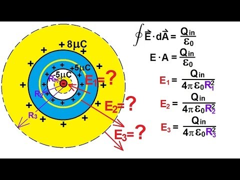 Physics - Gauss' Law (9 of 11) Spherical Conductor with Cavity and Central Charge