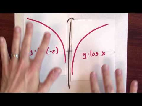 What is the most general antiderivative of 1/x? - Week 10 - Lecture 4 - Mooculus