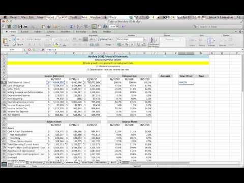 Company Analysis - Value Drivers - Sales Growth Rate