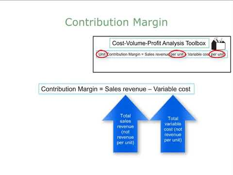 Contribution Margin & Contribution Margin Ratio