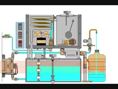 Water Distillers - Introduction Video - How a Water Distiller Works