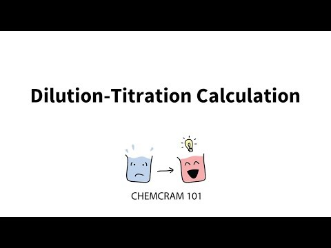Dilution-Titration Calculation: ChemCram 101 Tutorial