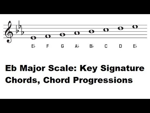 The Key of Eb Major - E Flat Major Scale, Key Signature, Piano Chords and Common Chord Progressions
