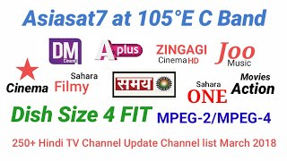 Colors channel add on asiasat7 Videos - 9tube tv