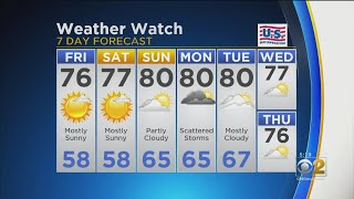 Download CBS 2 Weather Watch (5PM 08-22-19) Video