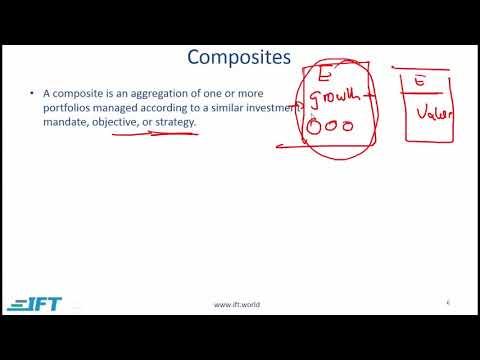 Level I CFA: Ethics R04 Introduction to GIPS