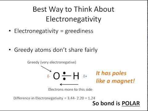 How To Tell if a Bond is Polar or Nonpolar (the super easy way)