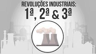 A Grande Revolução Industrial - Geografia -