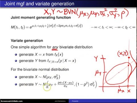 Bivariate normal distribution moment generating function