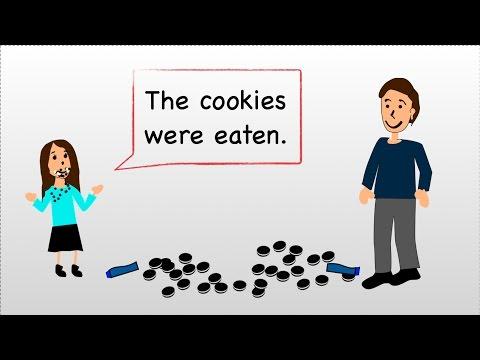 English Grammar: Past Simple Passive