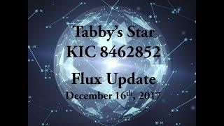 Tabby's Star KIC 8462852 Flux Update for December 16, 2017