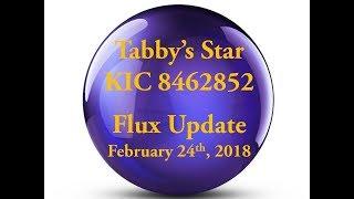 Tabby's Star KIC 8462852 Flux Update for February 24, 2018