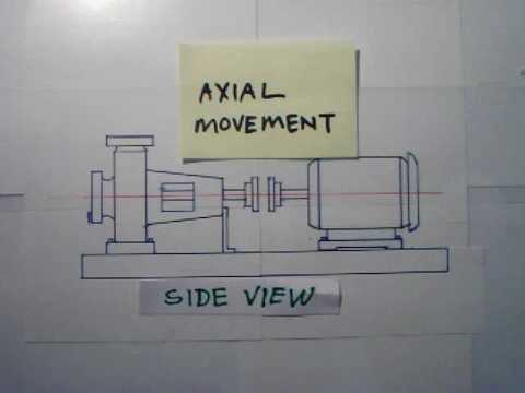 shaft coupling alignment