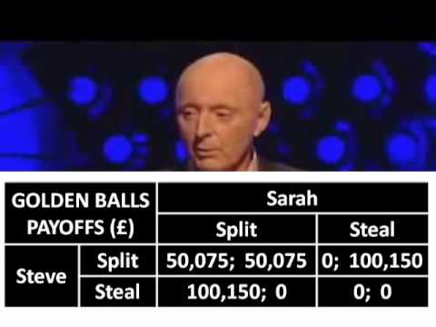 EconomicsTube - Game Theory on a British Game Show!