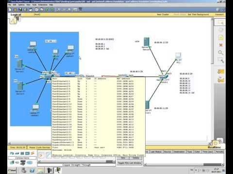 Cisco   54   Port Forwarding