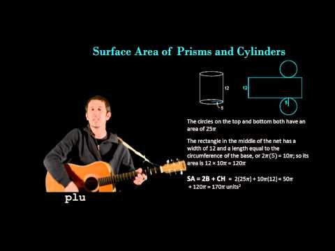 Algebra Man - Surface Area of Prisms and Cylinders