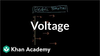 Download Voltage | Electric charge, electric force, and voltage | Physics | Khan Academy Video