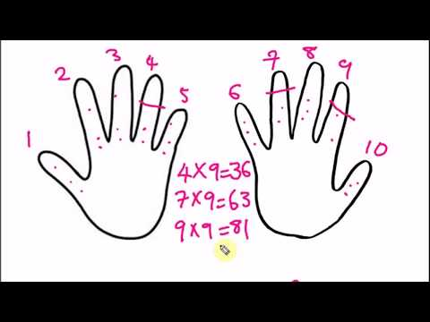 How to do 9 times table Fast with Your Fingers | Maths Trick