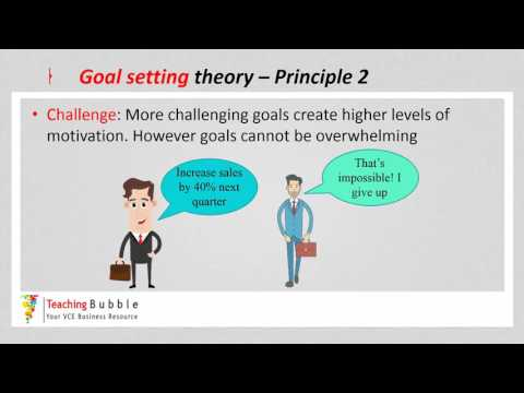 VCE Business Management - Goal-Setting Theory